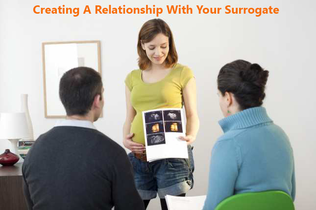 Creating Relationship With Surrogate